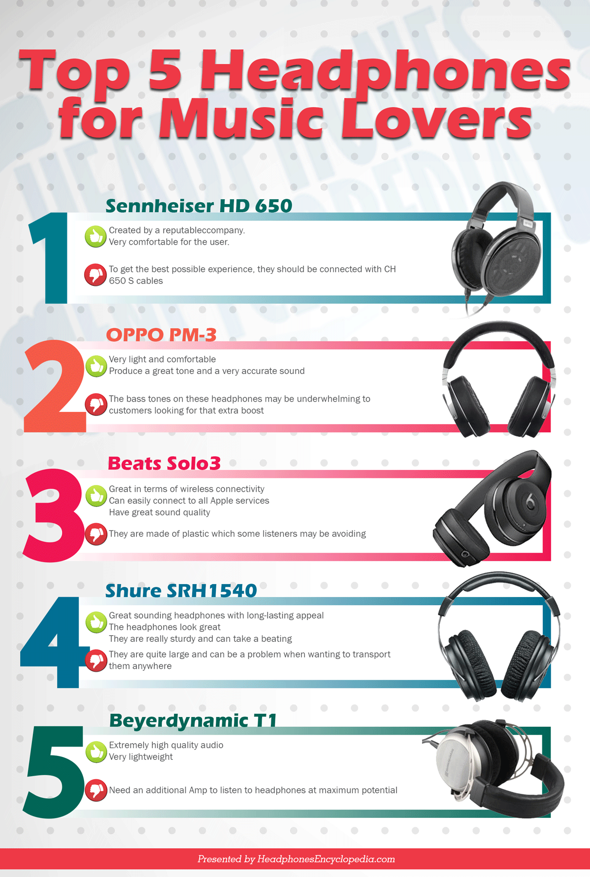 Top 10 Headphones For Music Lovers 2019 Update Headphones